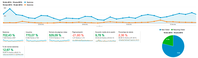 analyticas-2014