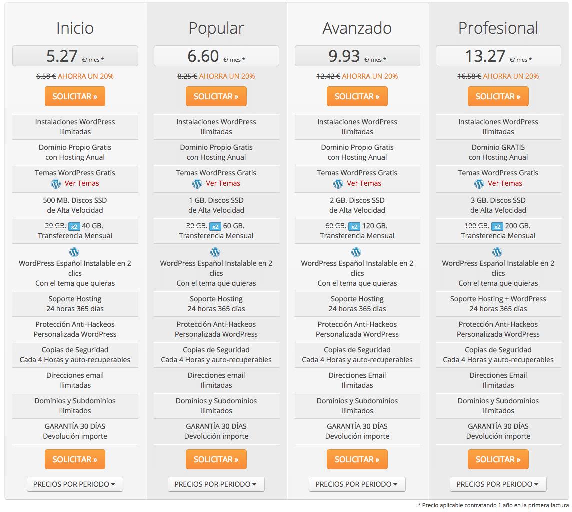 Hosting-WordPress-Promoción-Especial-Hormigas-en-la-Nube-Hosting-WordPress-Joomla-y-PrestaShop