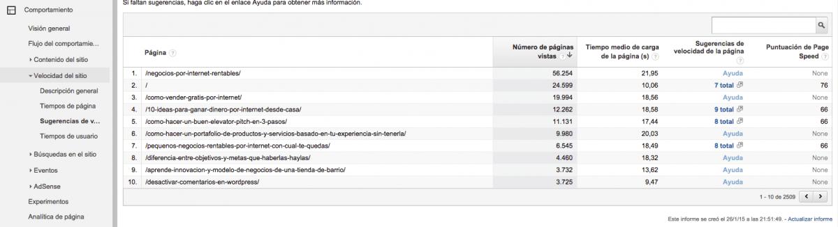 cómo usar Google Analytics en Wordpress