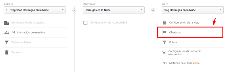Objetivos de Google Analytics.