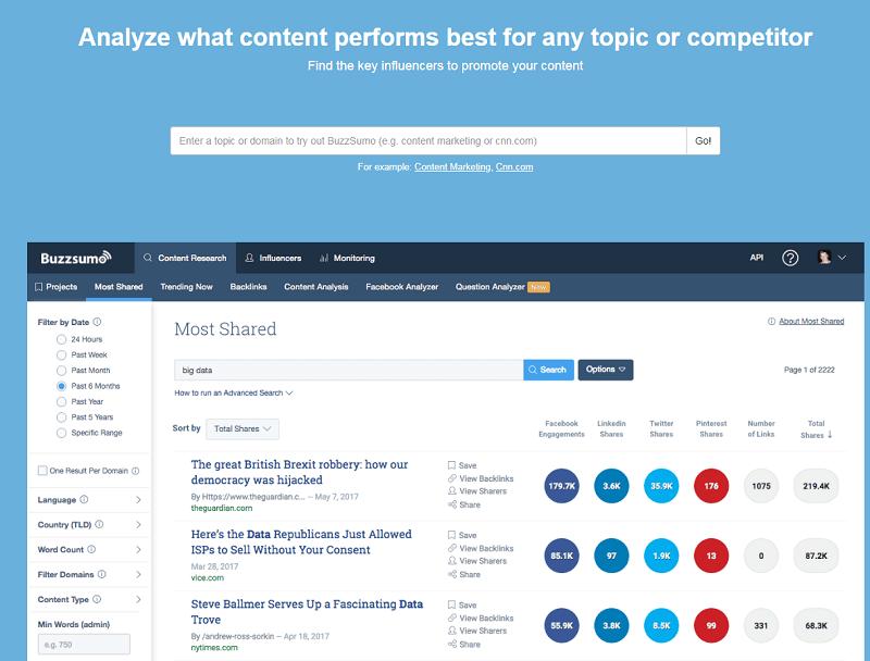 planificar contenidos para el blog con buzzsumo