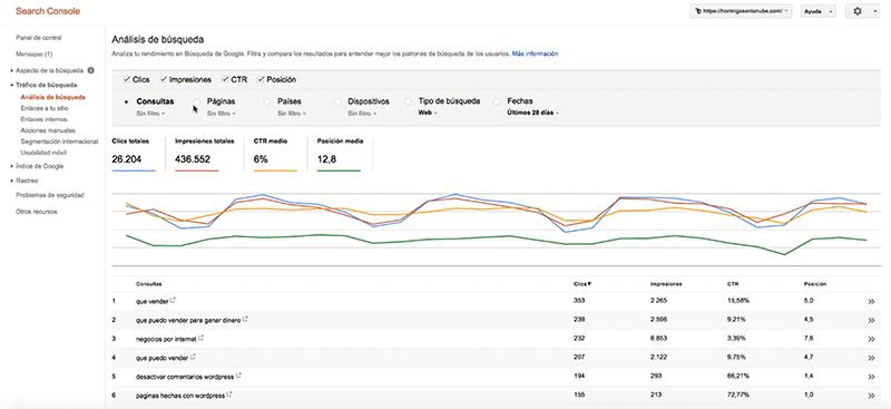 Google-Search-Console-analisis-de-busqueda