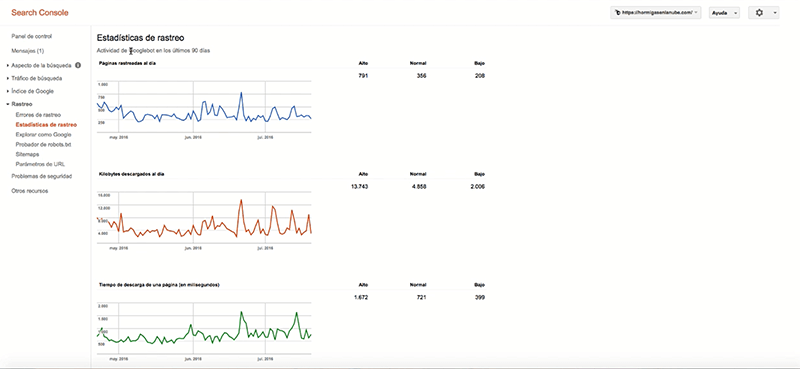 Google-Search-Console-estadisticas-de-rastreo