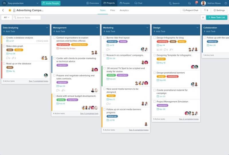 Herramientas de gestión de proyectos: Taskworld
